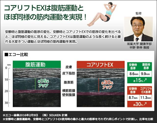 エコー比較 コアリフトEXは腹筋運動とほぼ同様の筋肉運動を実現!