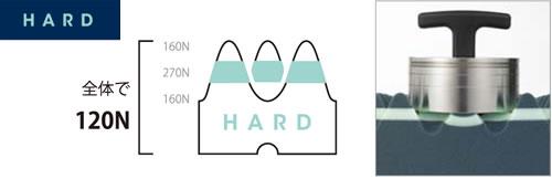 【HARD】120N