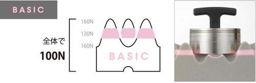 【BASIC】100N