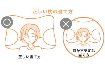 正しい枕の当て方