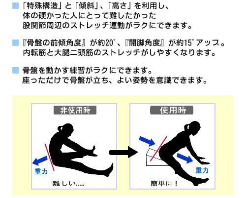 相撲の「股割り」をヒントに開発。カラダの硬い人でも骨盤を立たせてラクにストレッチ!