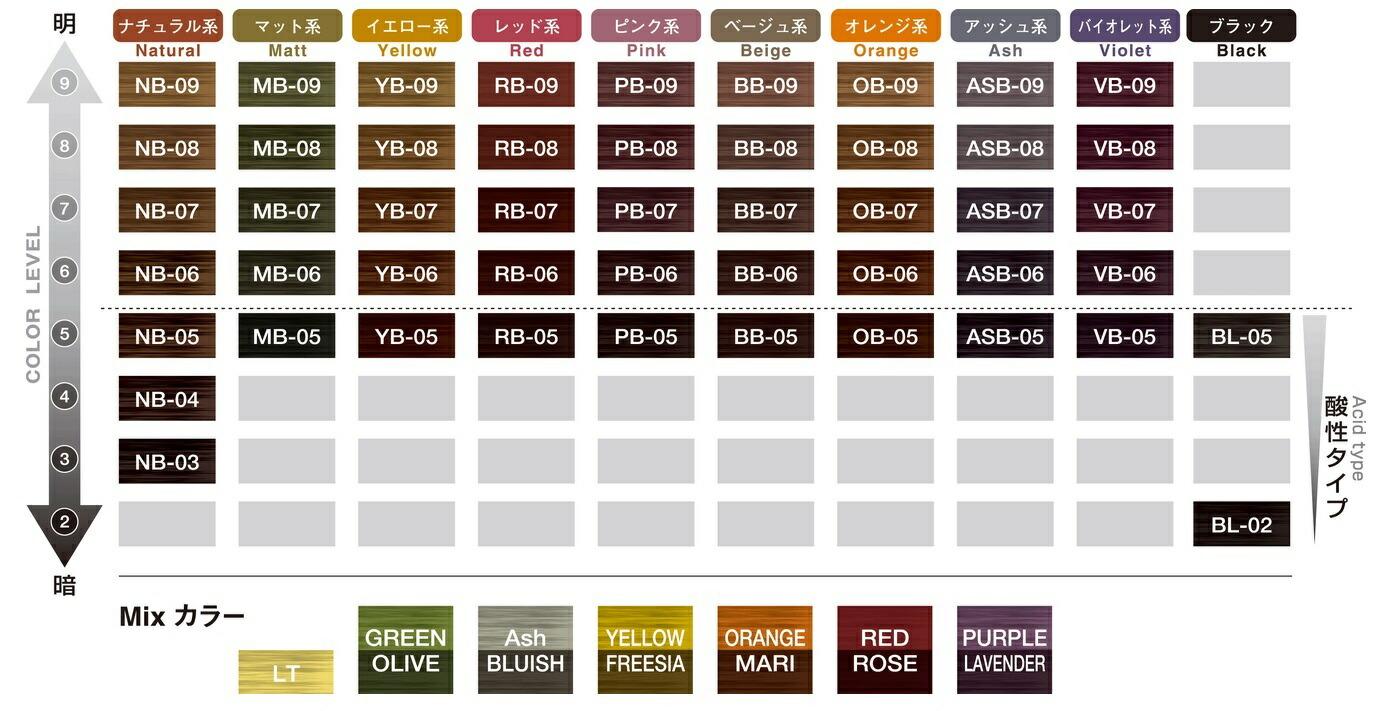 カラータイプは4種類!自分にぴったりの髪色がみつかるパーソナルカラー診断♡