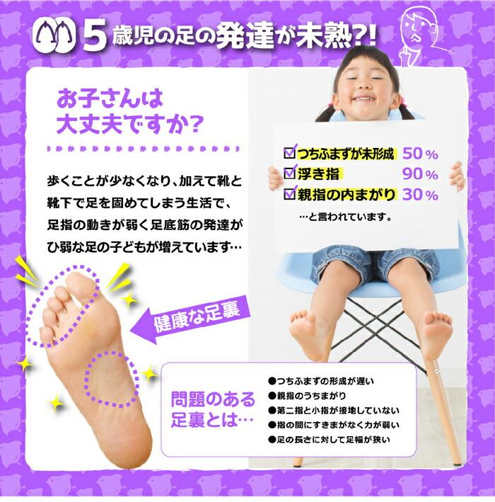 5歳児の足の発達が未熟?! お子さんは大丈夫ですか? 歩く事が少なくなり、加えて靴と靴下で足を固めてしまう生活で、足指の動きが弱く足底筋の発達がひ弱な子どもが増えています・・つちふまずが未形成50% 浮き足90% 親指の内まがり30% といわれています。問題がある足裏とは・・・つちふまずの形成が遅い親指のうちまがり第二指と小指が接地していない指の隙間がなく力が弱い 足の長さに対して合い幅が狭い