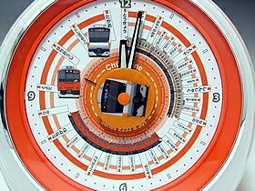 中央の「E233」は1分間で1回転します!!