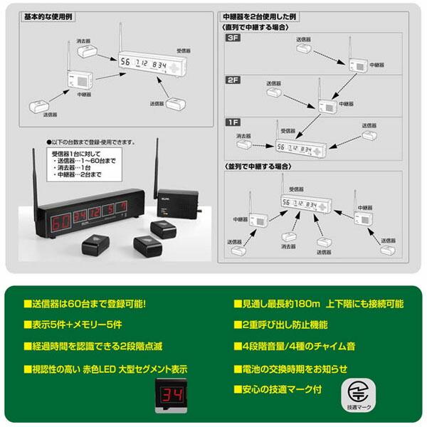 ELPA ワイヤレスコール 送信機 EWS-T03