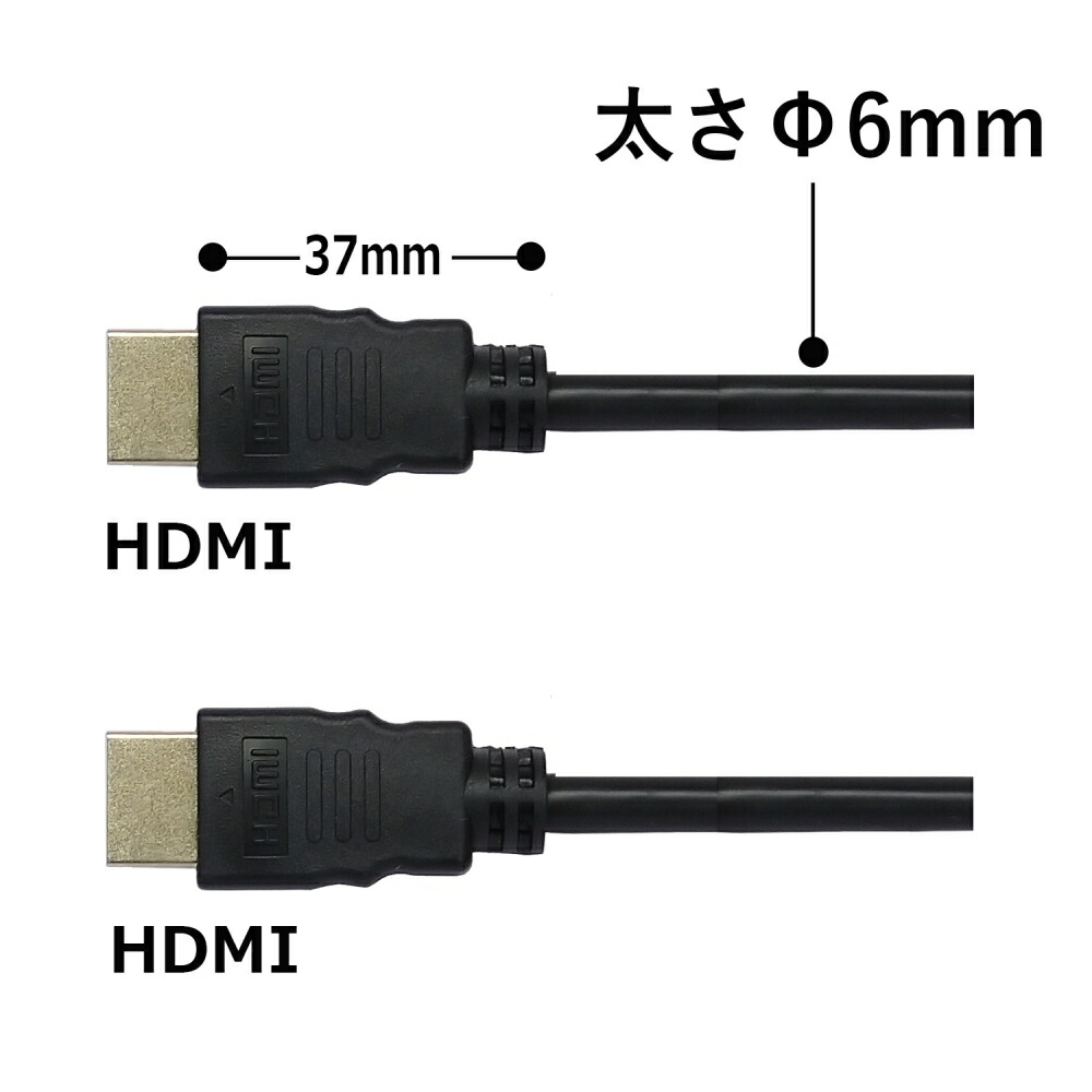 【返品保証】【ネコポス送料無料】HDMIケーブル 2m イーサネット/4K/3D/PS4/PS3/Nintendo Switch/クラシックミニファミコン対応 AVC-HDMI20