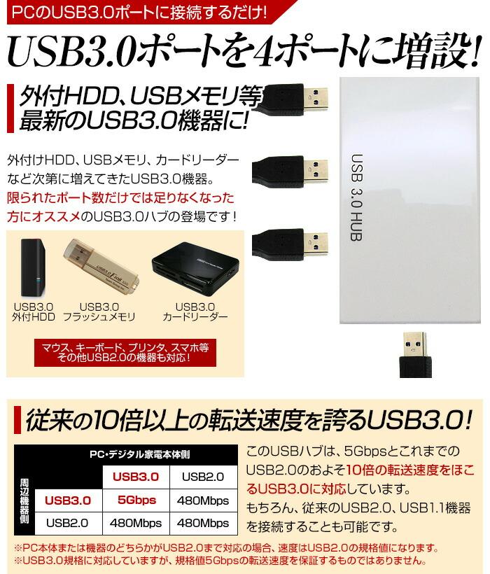 USB�ϥ� 4�ݡ��� USB3.0�б� ���襤�� �Х��ѥ ������̵���� �ڥ�������ѡ�