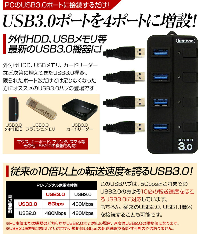 USB�ϥ� 4�ݡ��� USB3.0�б� �ʥ��� ���̥����å��դ� �Х��ѥ Keeece ������  ������̵����