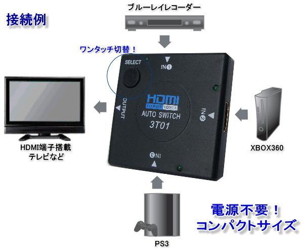 HDMIセレクタ 接続例
