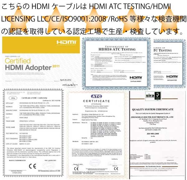 HDMI ATCǧ�ںѤ�