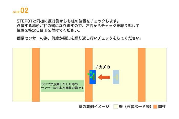 間柱センサー ss2000