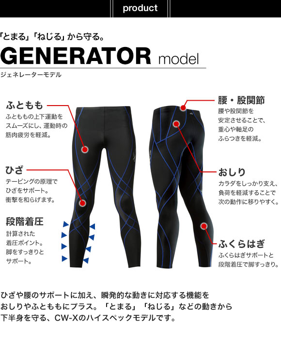 �������֥륨�å���/CW-X �����ͥ졼����/Generator ��������