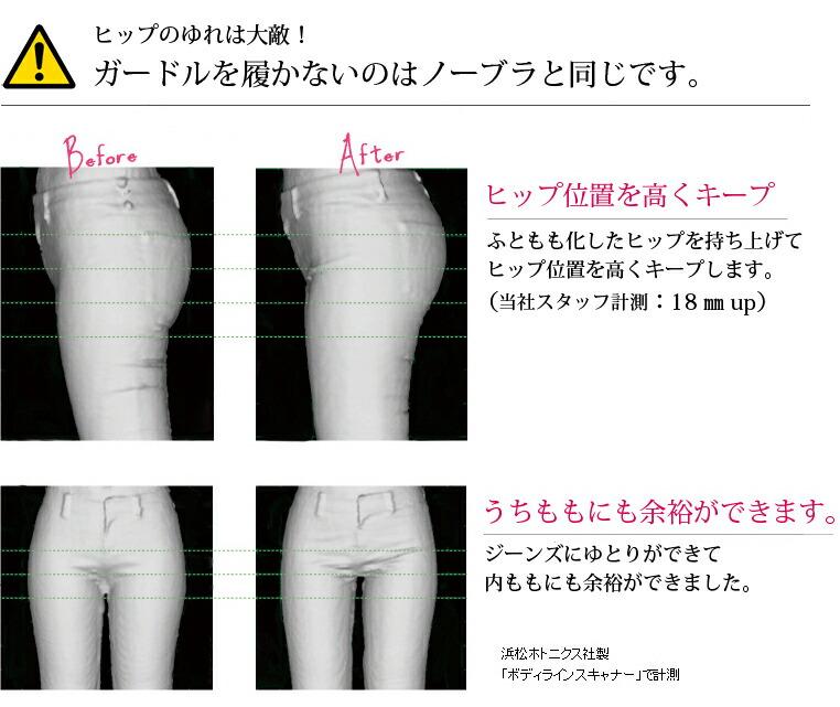 着用前と着用後の比較