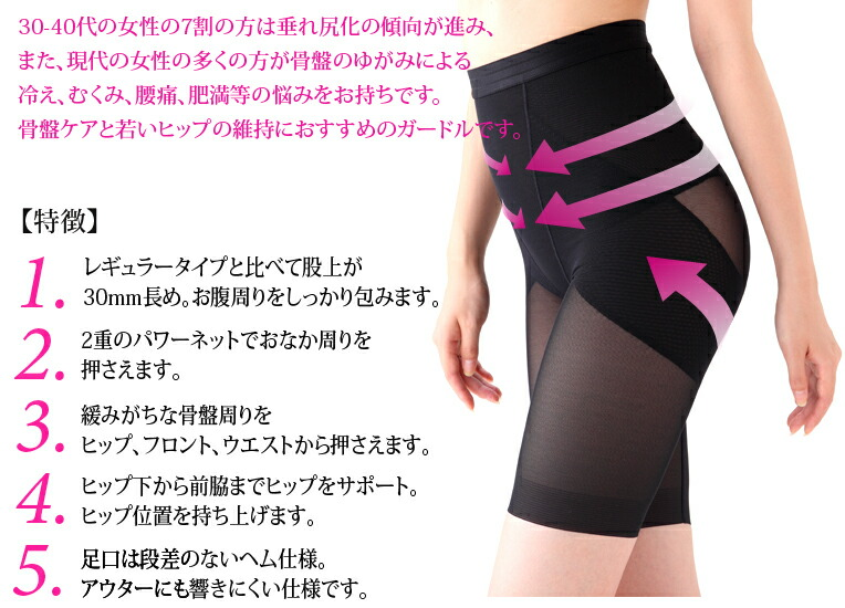 A pelvic belt and girdle are unified