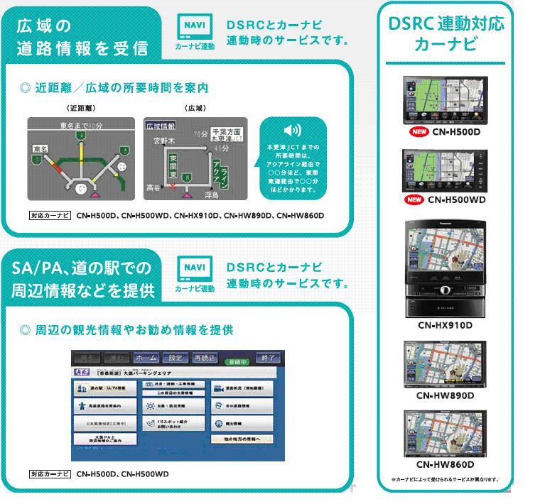 広域の道路情報を受信 SA/PA、道の駅での周辺情報などを提供