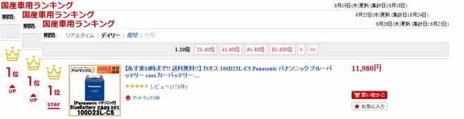 100D23L-C5 パナソニックカオスカーバッテリー