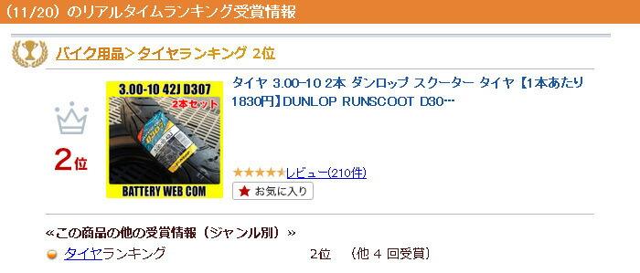 ダンロップ(DUNLOP)タイヤ人気ランキング第1位を獲得!