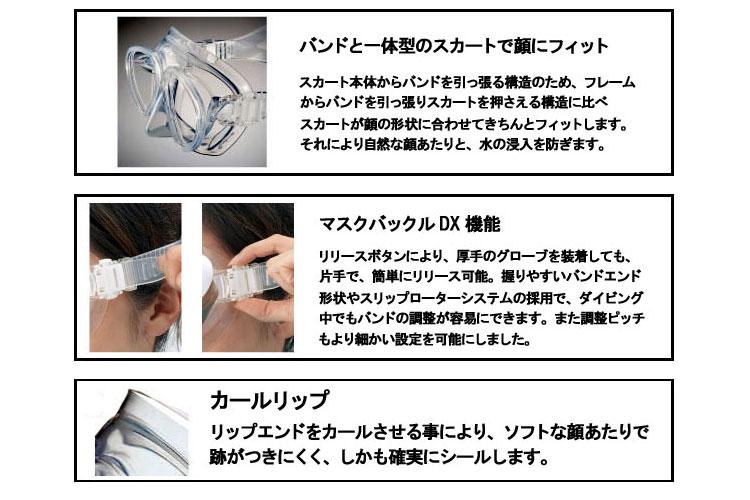 GULL マスク ココシリコン機能説明