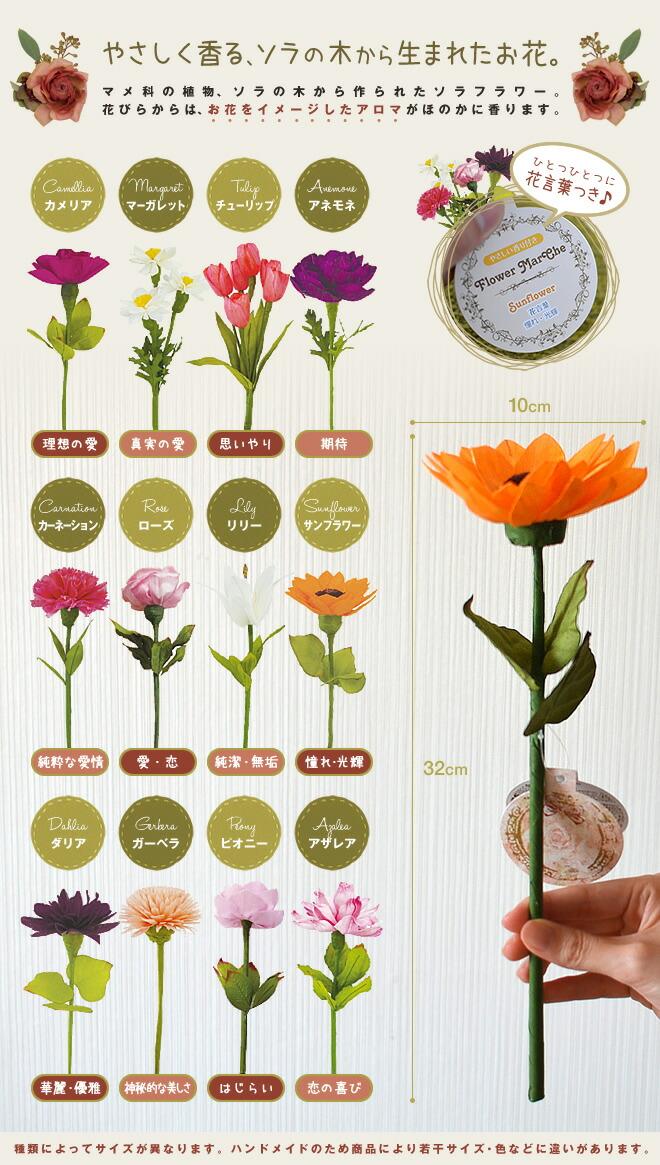 Flower - Comment faire une brochure avec open office ...
