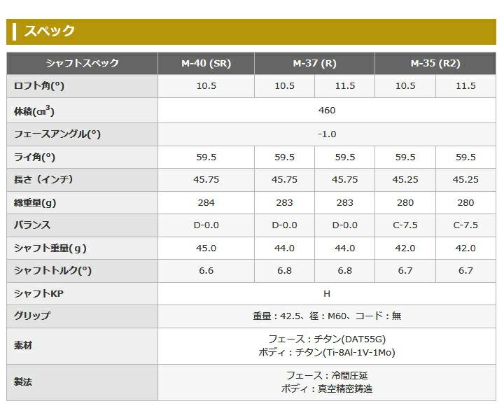 【ゴルフクラブドライバーPRGRプロギアSUPEReggドライバー10.5°M-40プロギア】