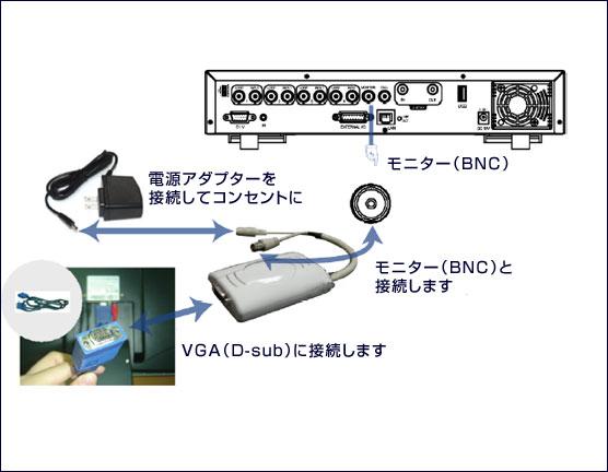 转换器周围的安全摄像机监控摄像机
