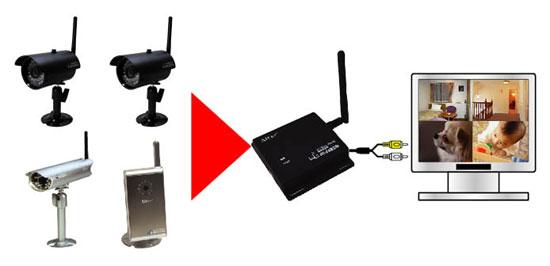 监控摄像头/无线照相机/录像安排数码无线(无线电)防雨型照相机和记录