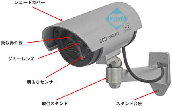 DC-027IR【ダミーカメラ】【防犯グッズ】