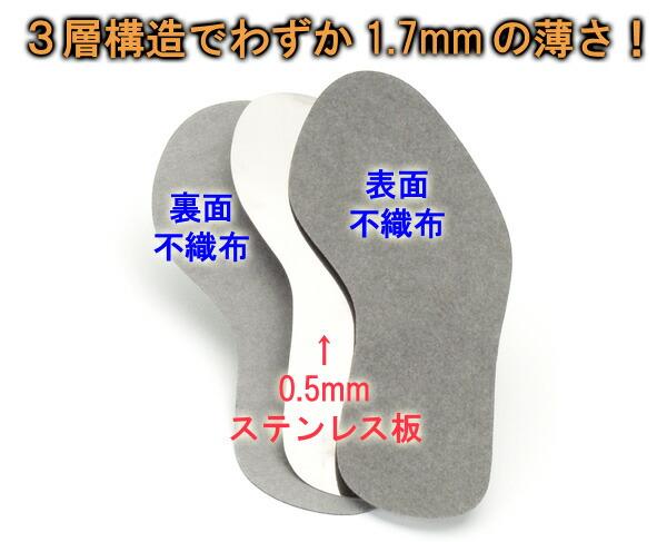 踏抜き防止板 3層構造でわずか1.7mmの薄さ!