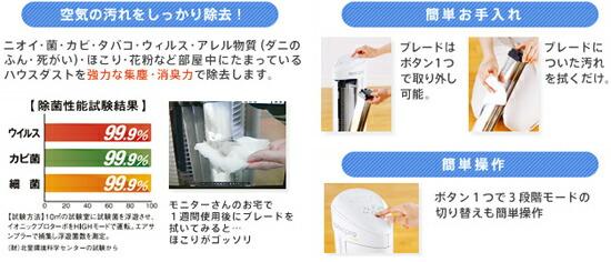 空気清浄器の実験結果、試験結果