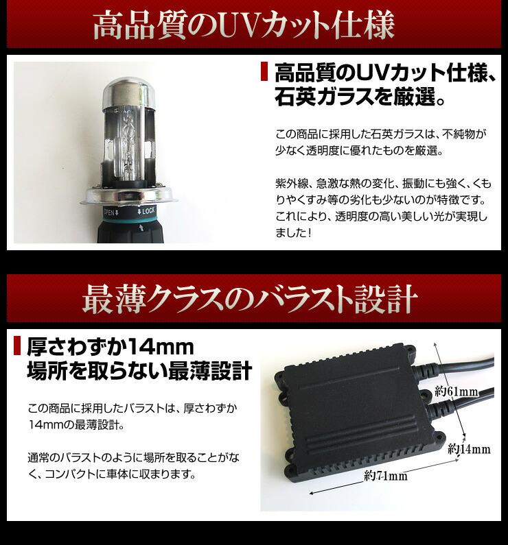 ホンダ フォルツァ専用 HID(H4 Hi/Low) ヘッドライト