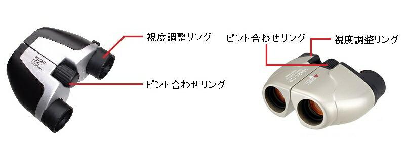 是双筒望远镜/单眼镜子/显微镜/天体望远镜