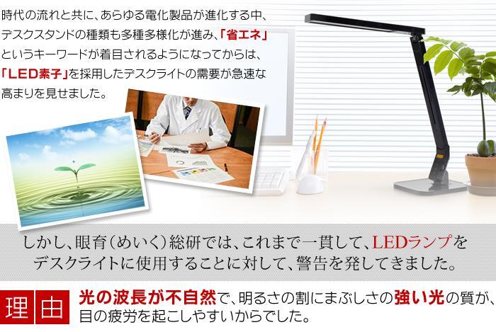 時代の流れと共に、高まるLEDデスクライト需要