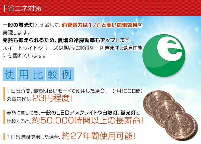 ひと月たったの23円!