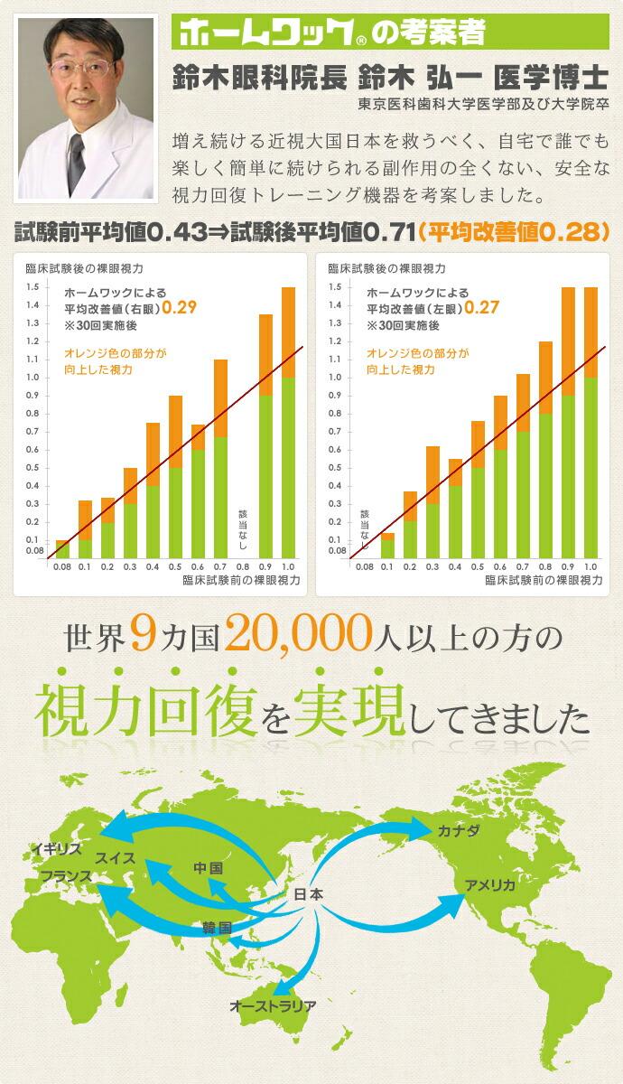 世界9カ国20,000人以上の方の視力回復を実現した