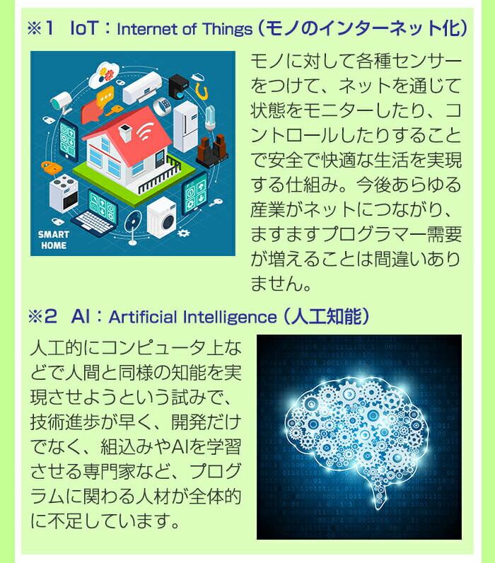 IoTとAI対応が不可欠