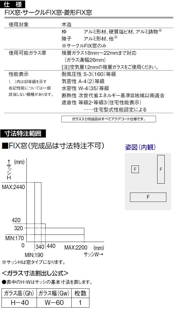 シンプルアートIIFIX窓説明2