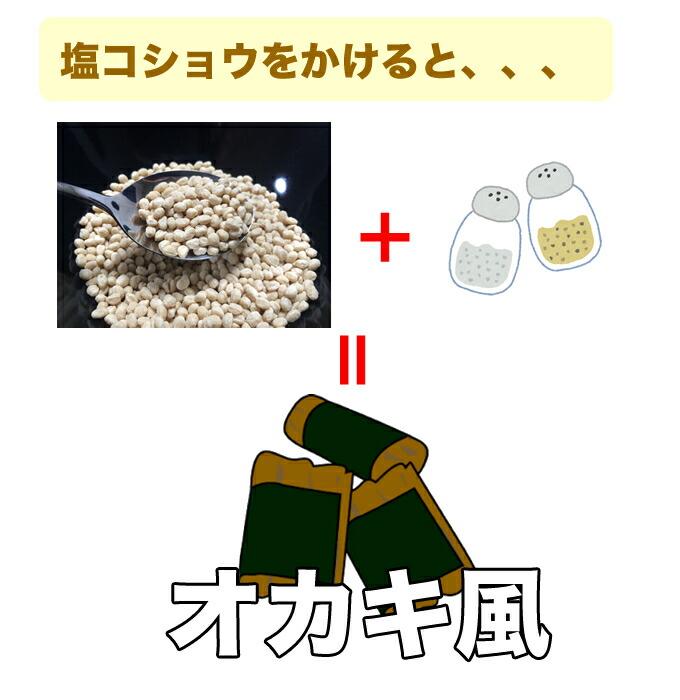 クリスピープロテイン追記2