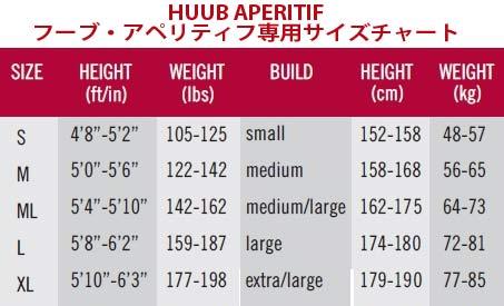 HUUBアペリティーフトライアスロン用ウエットスーツUNISEX