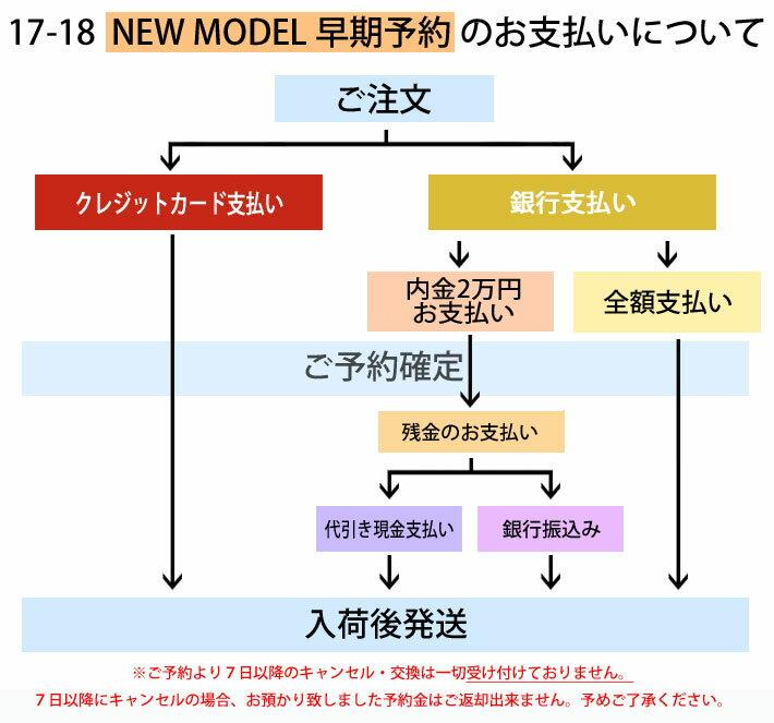 yoyaku-souki.jpg