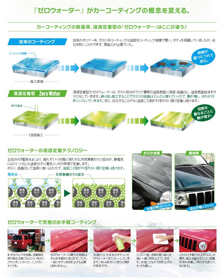 http://image.rakuten.co.jp/auc-jimgmbh/cabinet/cat/surluster/sl-zerowater-main3.jpg