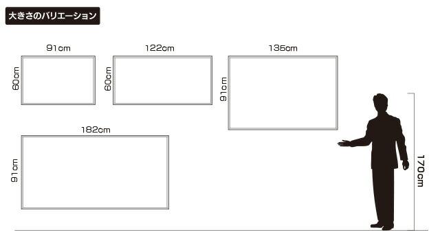 木枠看板サイズ比較図