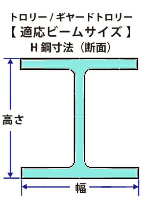 H鋼適応サイズ