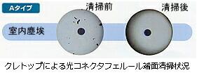 NTT-AT 光コネクタクリーナ CLETOP(クレトップ) リールタイプ Aタイプ 14100501 (レバータイプ、リール交換方式)