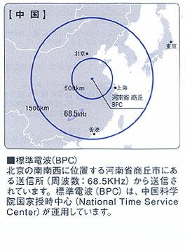 電波時計の中国の電波受信範囲