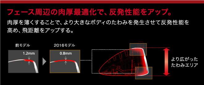 フェース周辺の肉厚最適化で、反発性能をアップ。