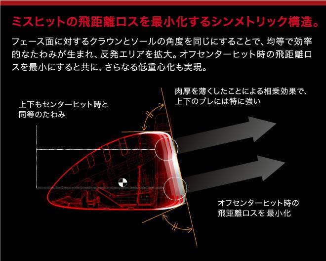 ミスヒットの飛距離ロスを最小化するシンメトリック構造。