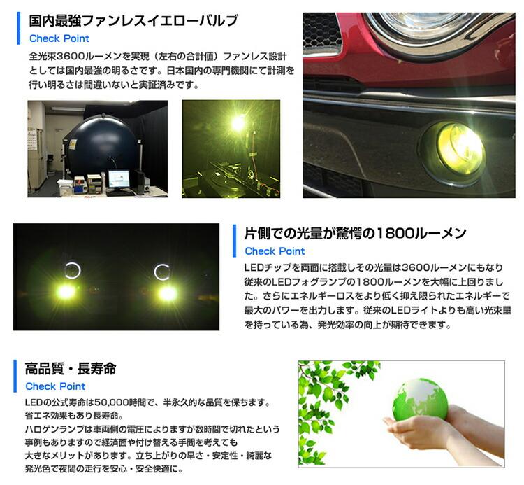 LED,�����?,�ե�������,H8/H9/H11/H16/HB4,3600�롼���,3000k,�ե���쥹�Х��,LED�ե�������,�̣ţĥե���,�����?,�ɿ�ѥå����դ�,�ʥ���