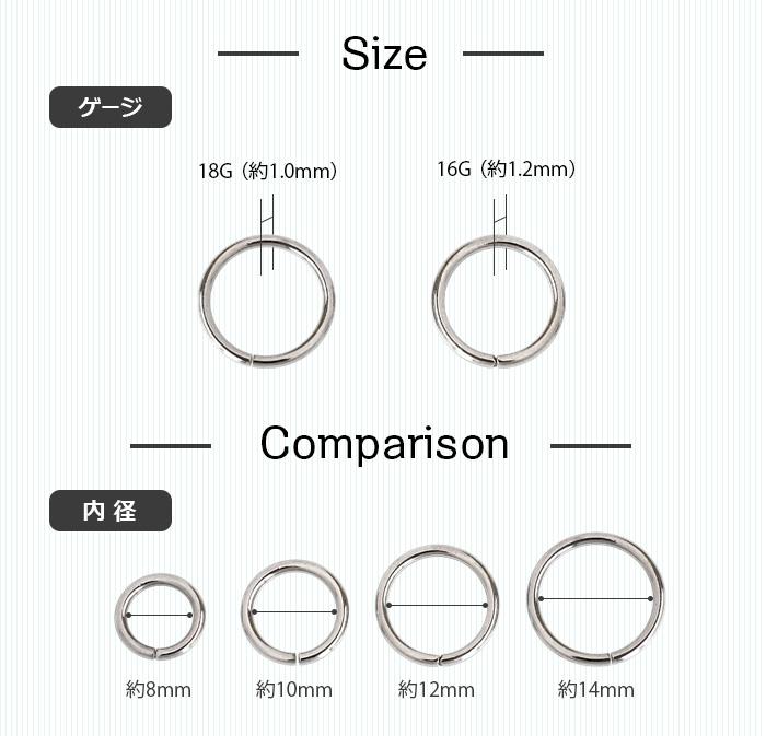 サイズ・サイズ比較