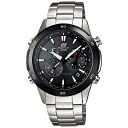 Casio EDIFICE MULTIBAND6 chronograph solar radio watch EQW-560DB-1AJF