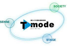 トーヨータイヤ/TOYO TIRES プロクセス PROXES R1R